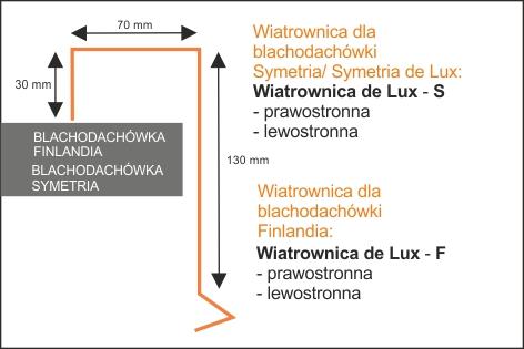 wiatrownica-de-lux-symetria-finlandia-rysunek techniczny