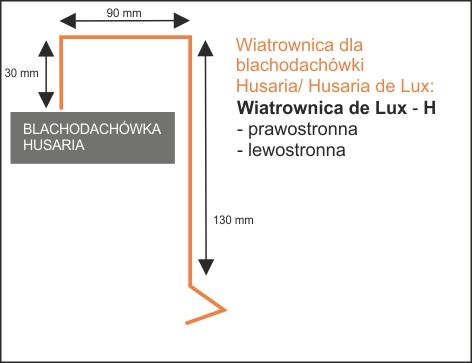 wiatrownica-de-lux-husaria